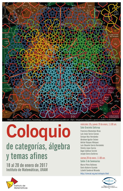 Coloquio de categorías, álgebra y temas afines.